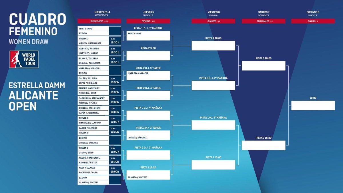 Cuadro final femenino del Estrella Damm Alicante Open