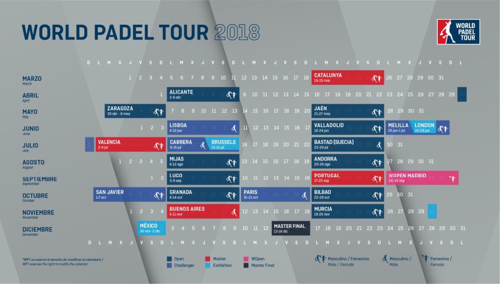 Imagen de World Padel Tour - Calendario del circuito World Padel Tour 2018