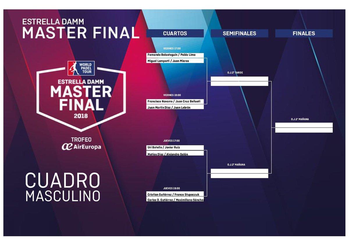 Cuadro masculino del Estrella Damm Master Final 2018