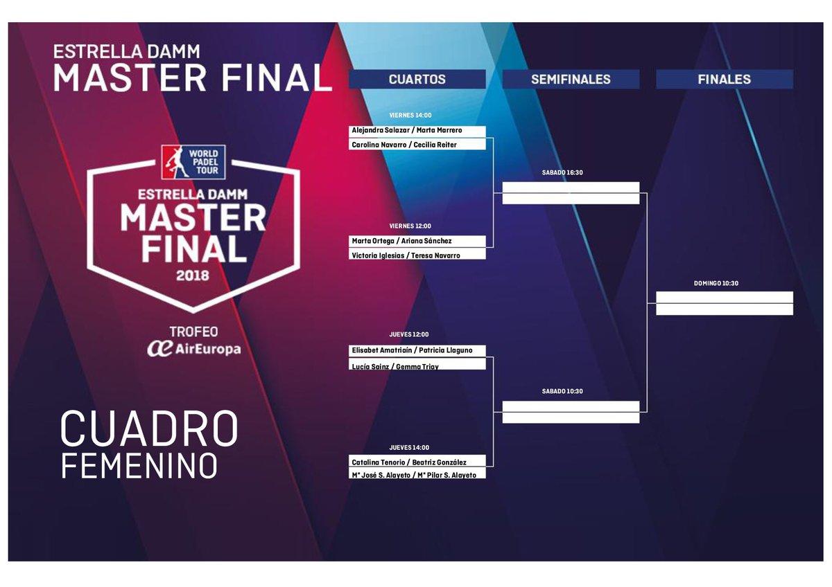 Cuadro femenino del Estrella Damm Master Final 2018