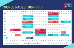 Calendario del circuito World Padel Tour 2019