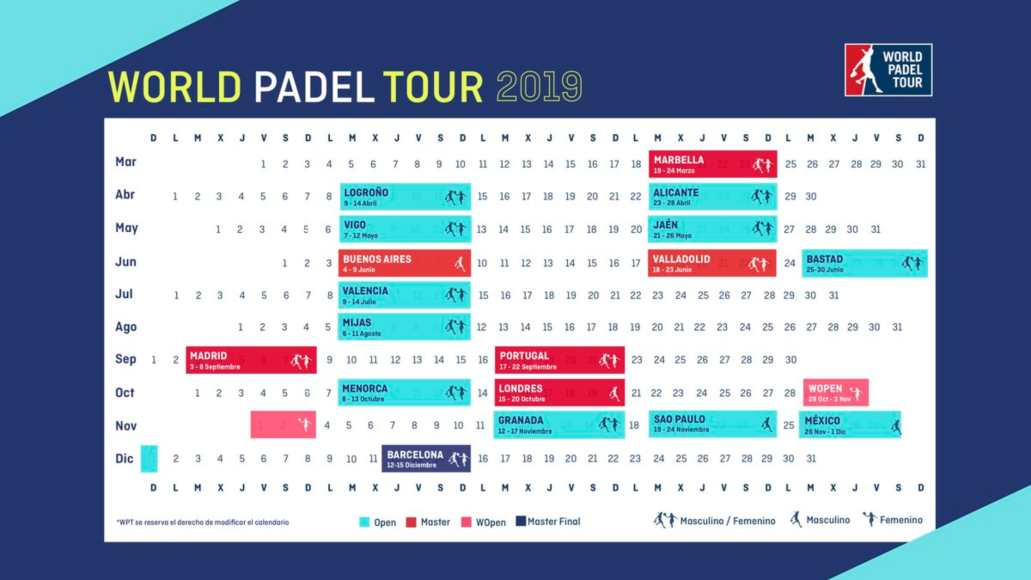Calendario del circuito World Padel Tour 2019