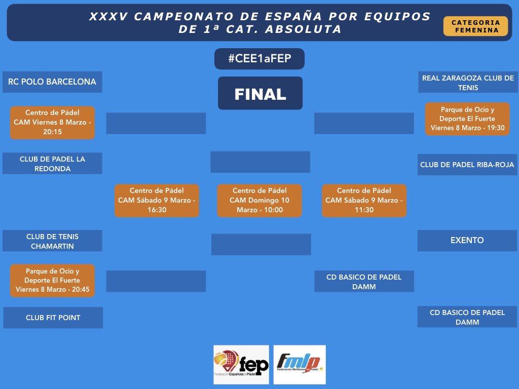 Arranca el XXXV Campeonato de España por Equipos de 1ª Categoría Absoluta