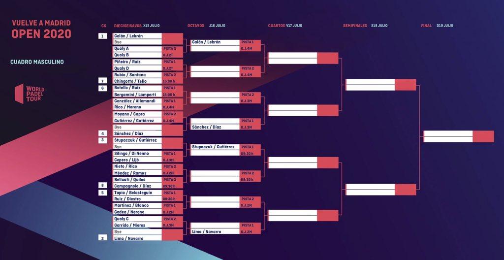 Cuadro final masculino del Vuelve a Madrid Open 2020