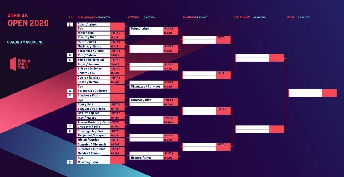 Dieciseisavos de final masculinos del ADESLAS Open 2020