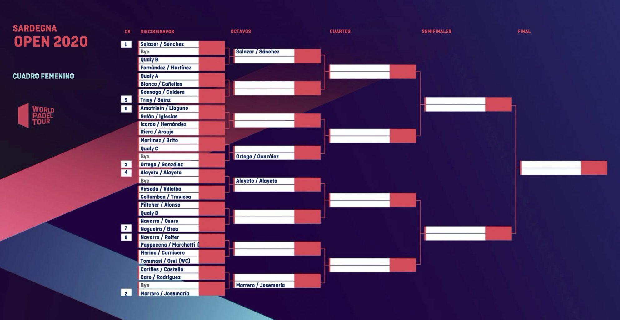 Cuadro final masculino del Serdegna Open 2020