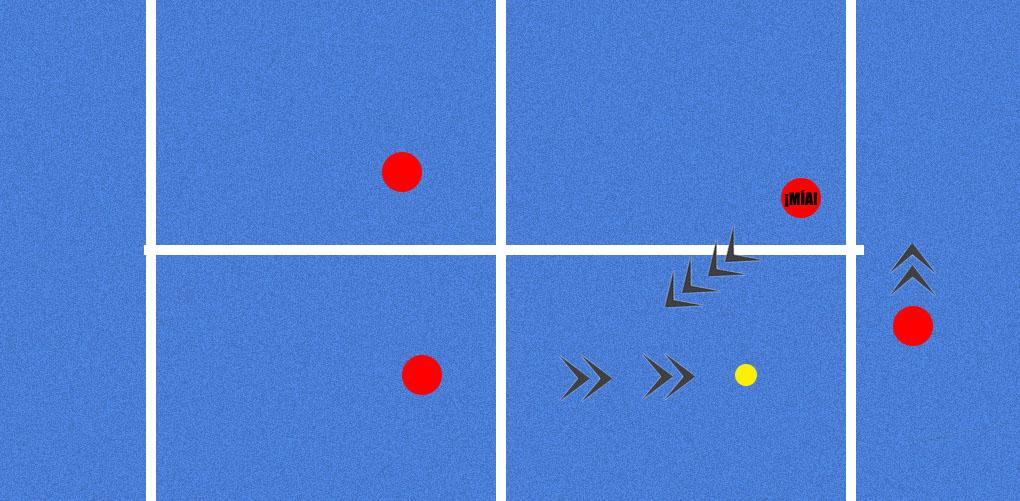 Cómo colocarse ante el remate del rival en paralelo
