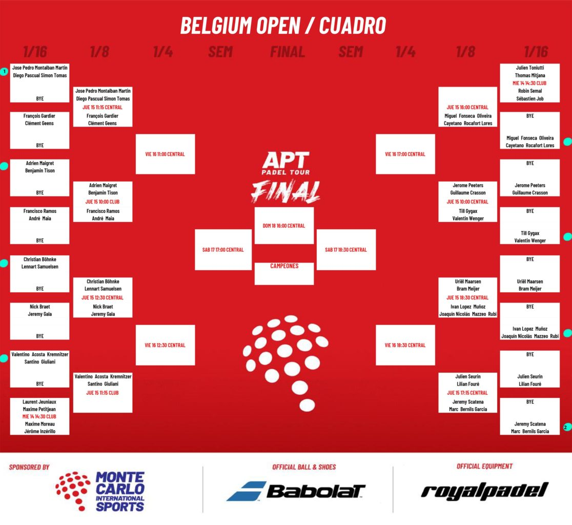Cuadro final del APT Padel Tour Bélgica Open