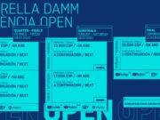 Horarios del streaming del Estrella Damm Valencia Open 2021