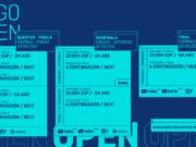 Horarios del streaming del World Padel Tour Lugo Open 2021